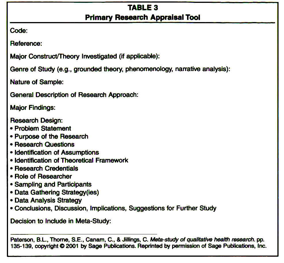 TABLE 3Primary Research Appraisal Tool