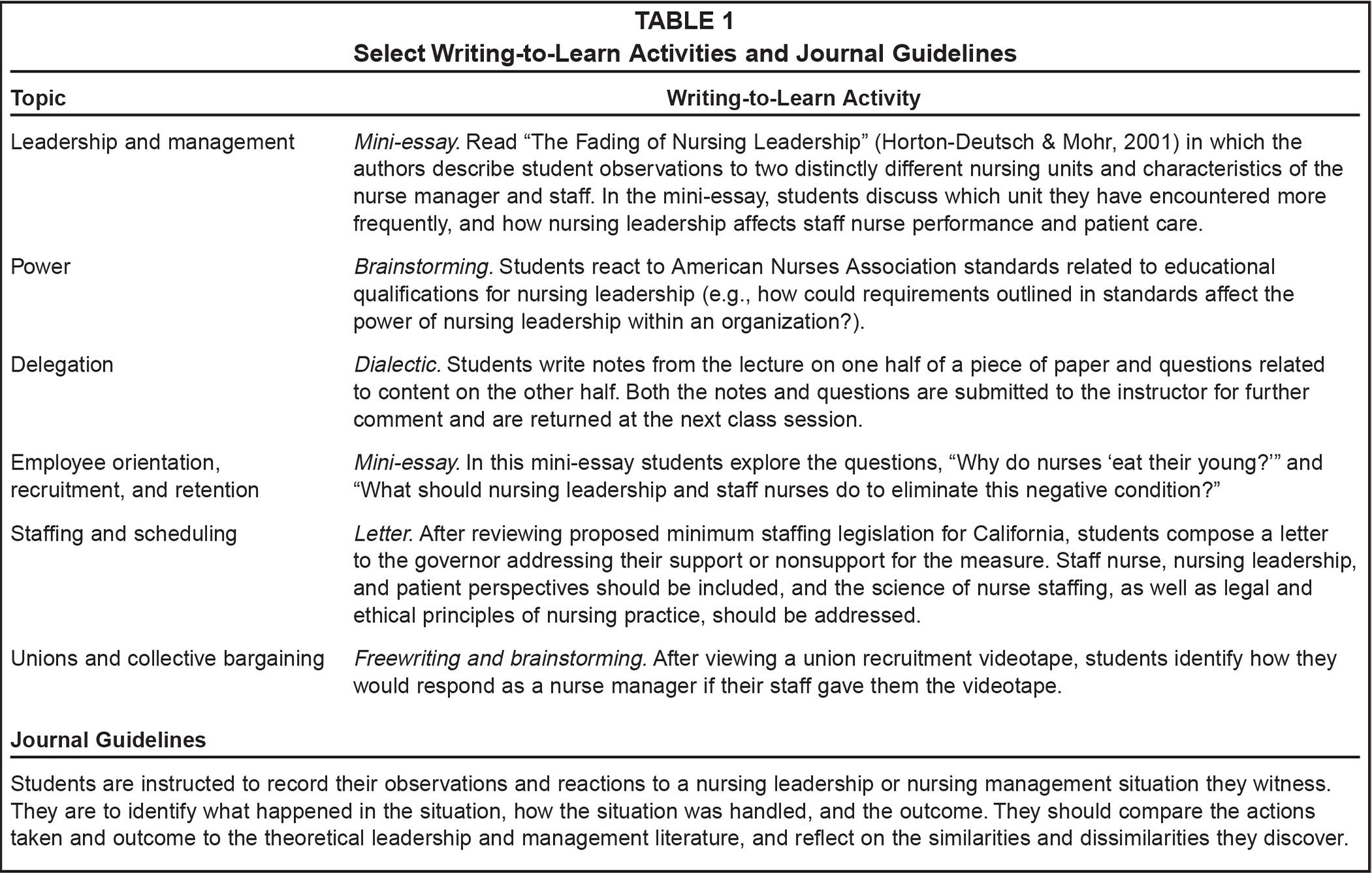 leadership essays for nursing