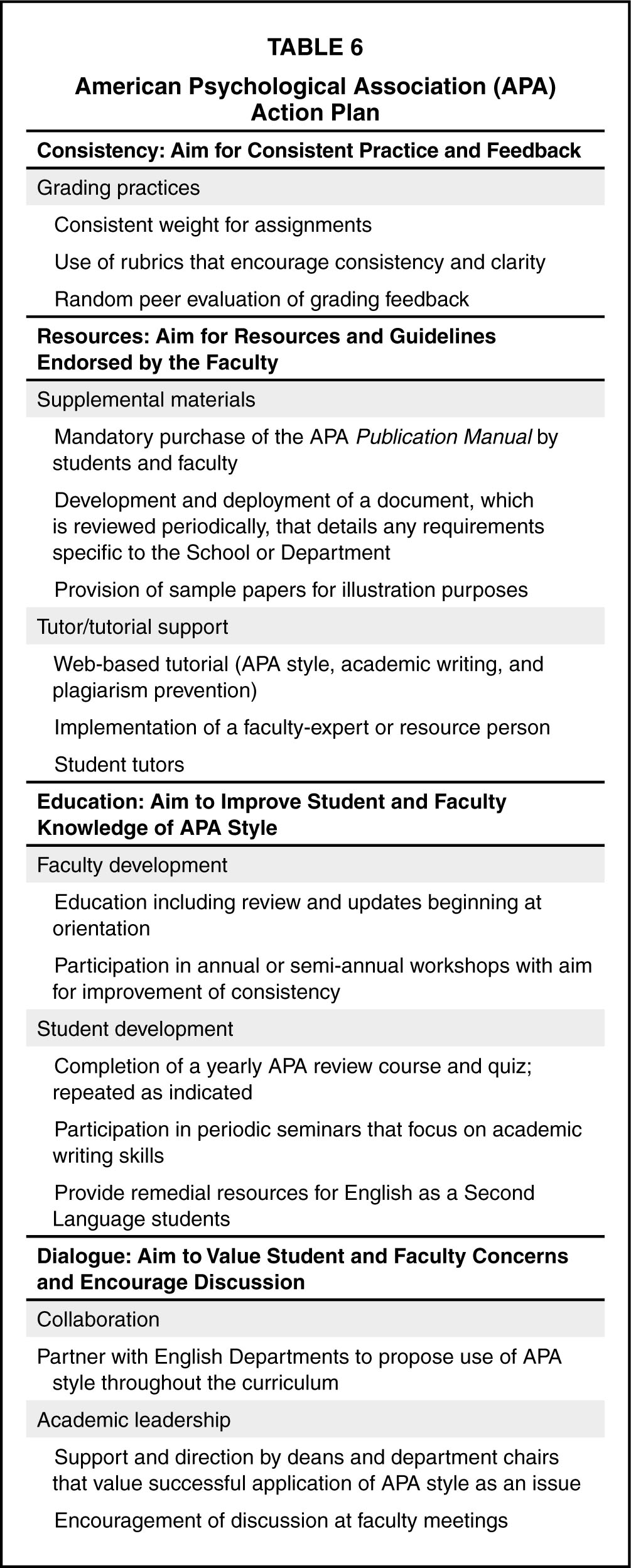 faculty application of the american psychological