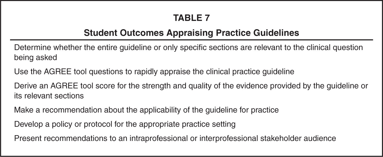 Evidence-Based Practice Challenge: Teaching Critical
