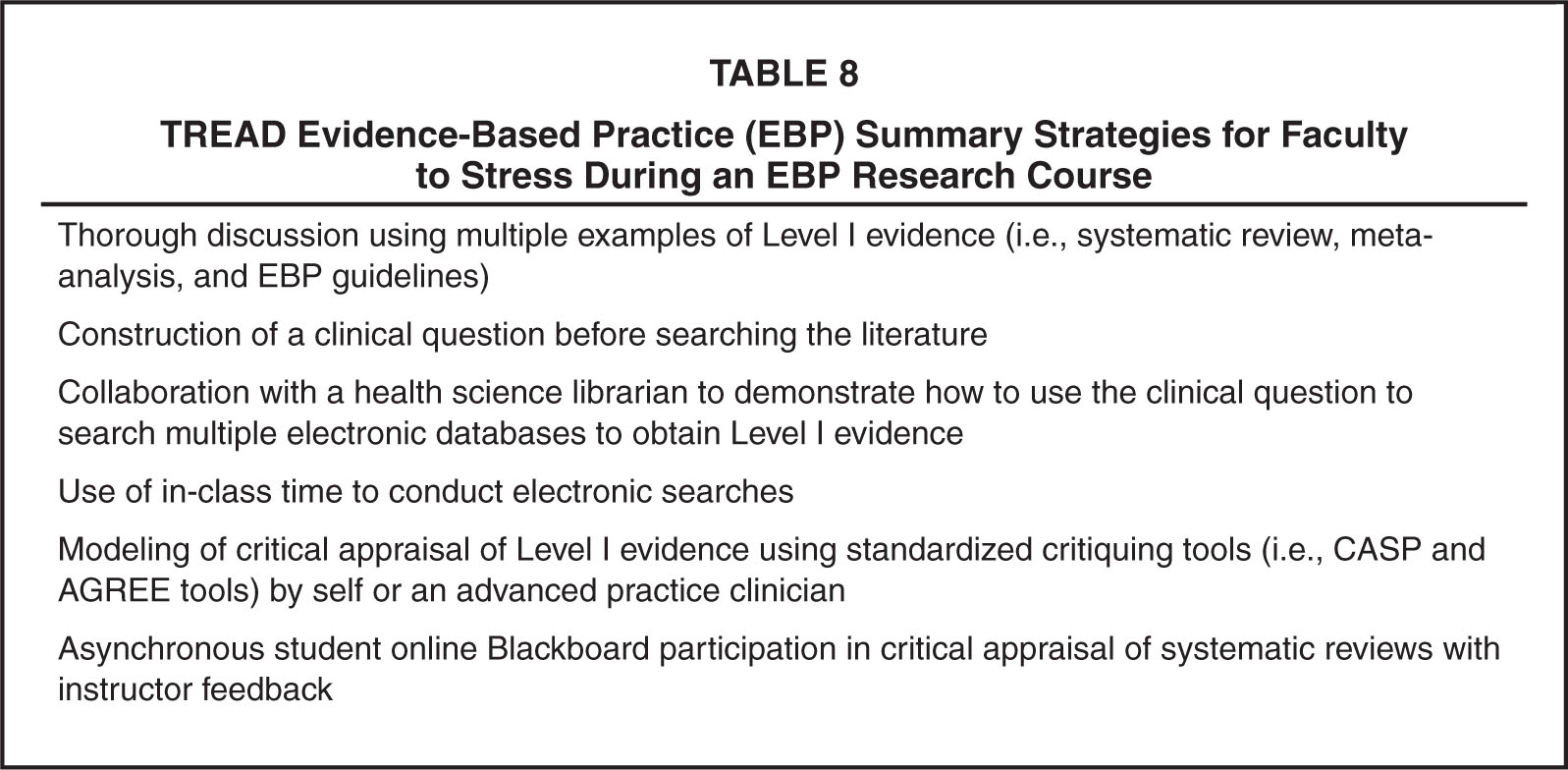 ebp summary Evidence-based practice an independent study short course for medical-surgical nurses this module was developed by the clinical practice committee of the academy of medical-surgical nurses, in accordance with the 2010 strategic plan (revised february 2013) why is ebp relevant to nursing practice.