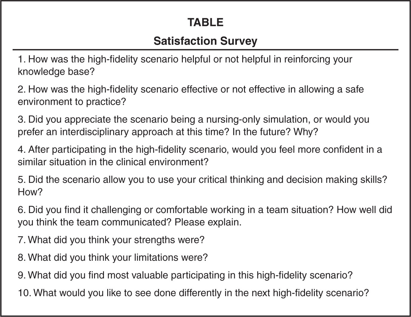 nurse critical thinking scenarios  in any nursing setting critical thinking applied to real nurse issues  these  are scenarios that nurses encounter daily the first case shows.