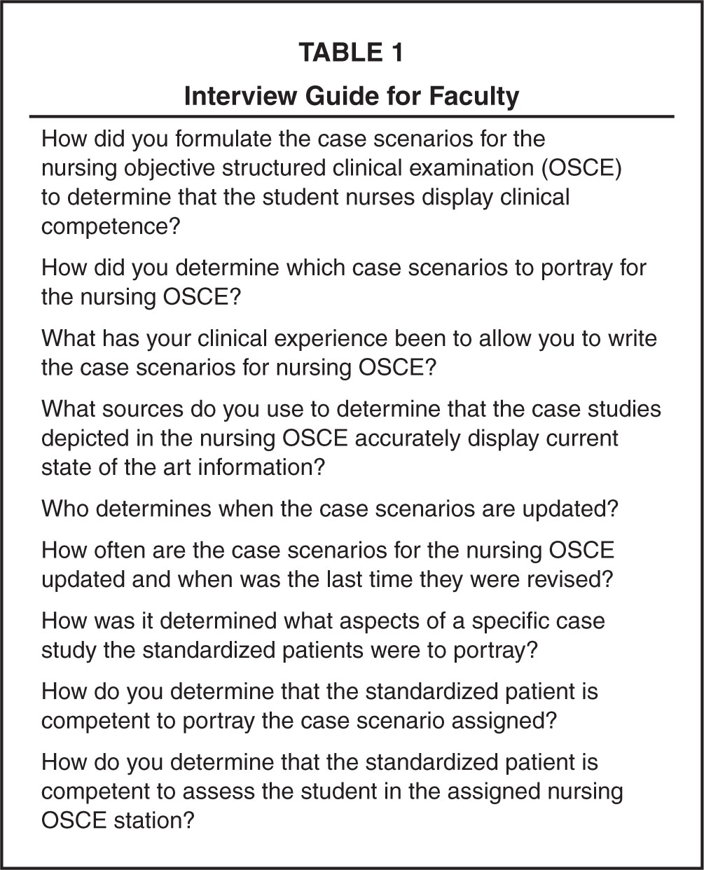 Interview Guide for Faculty