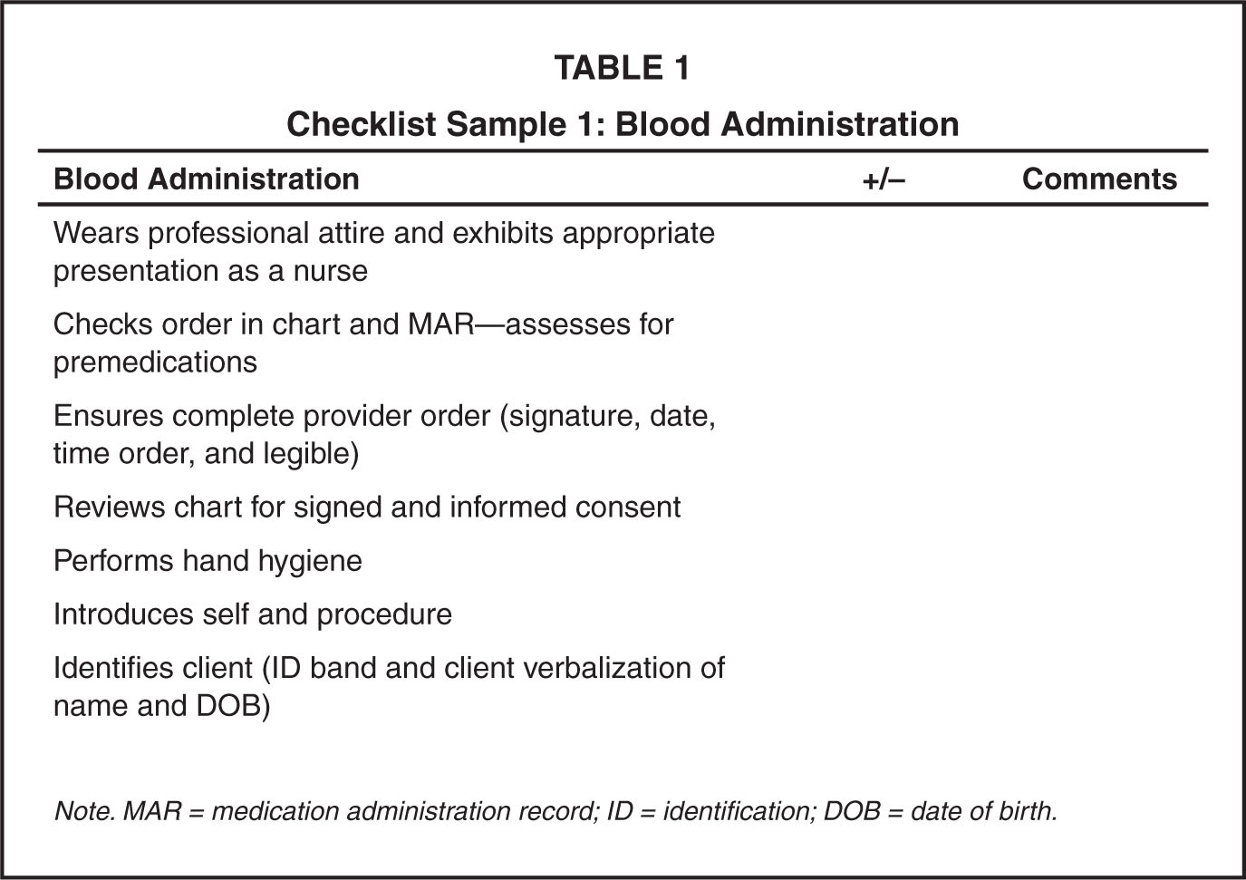 Checklist Sample 1: Blood Administration