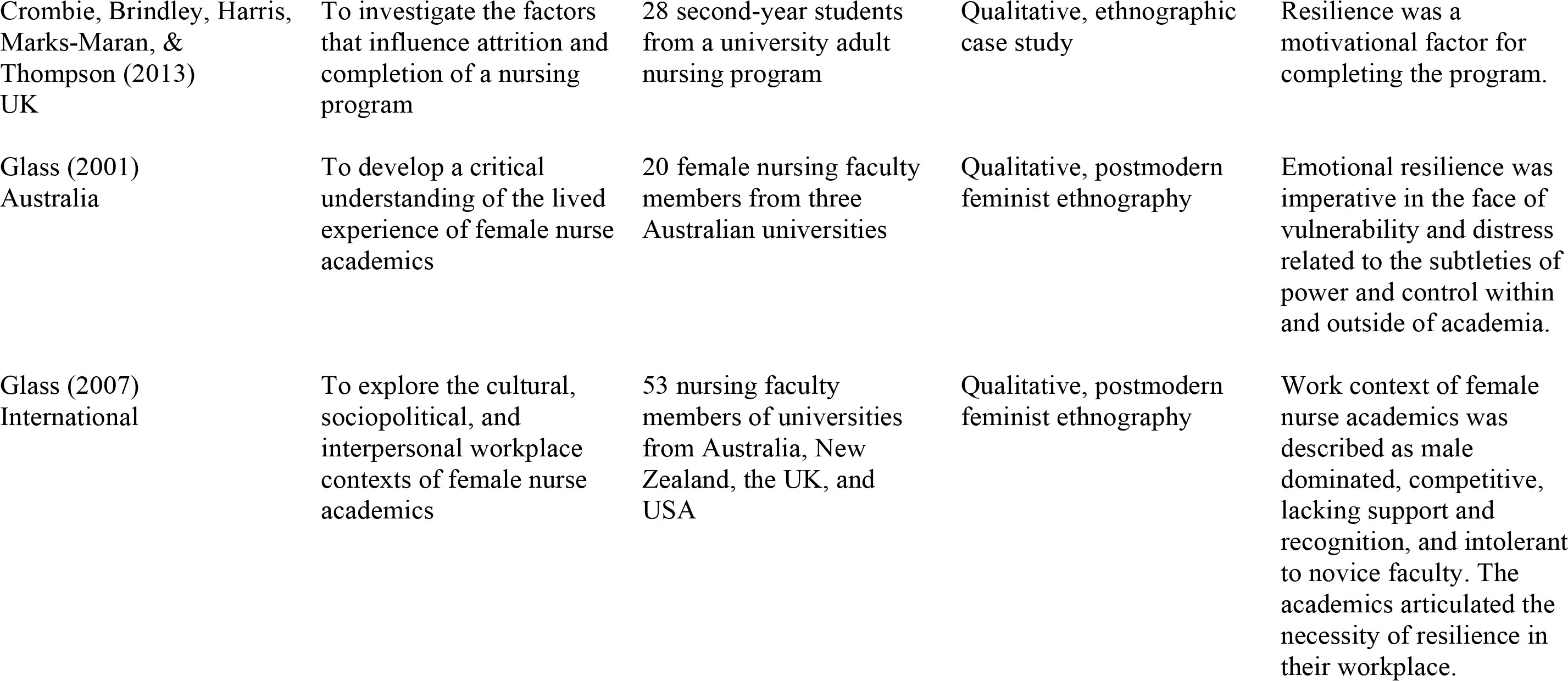 nursing 6052 qualitative research Quantitative and qualitative research review the quantitative and qualitative research article examples included under the examples of two types of research submit 3/4 page explaining the difference between quantitative and qualitative research, in your own words.