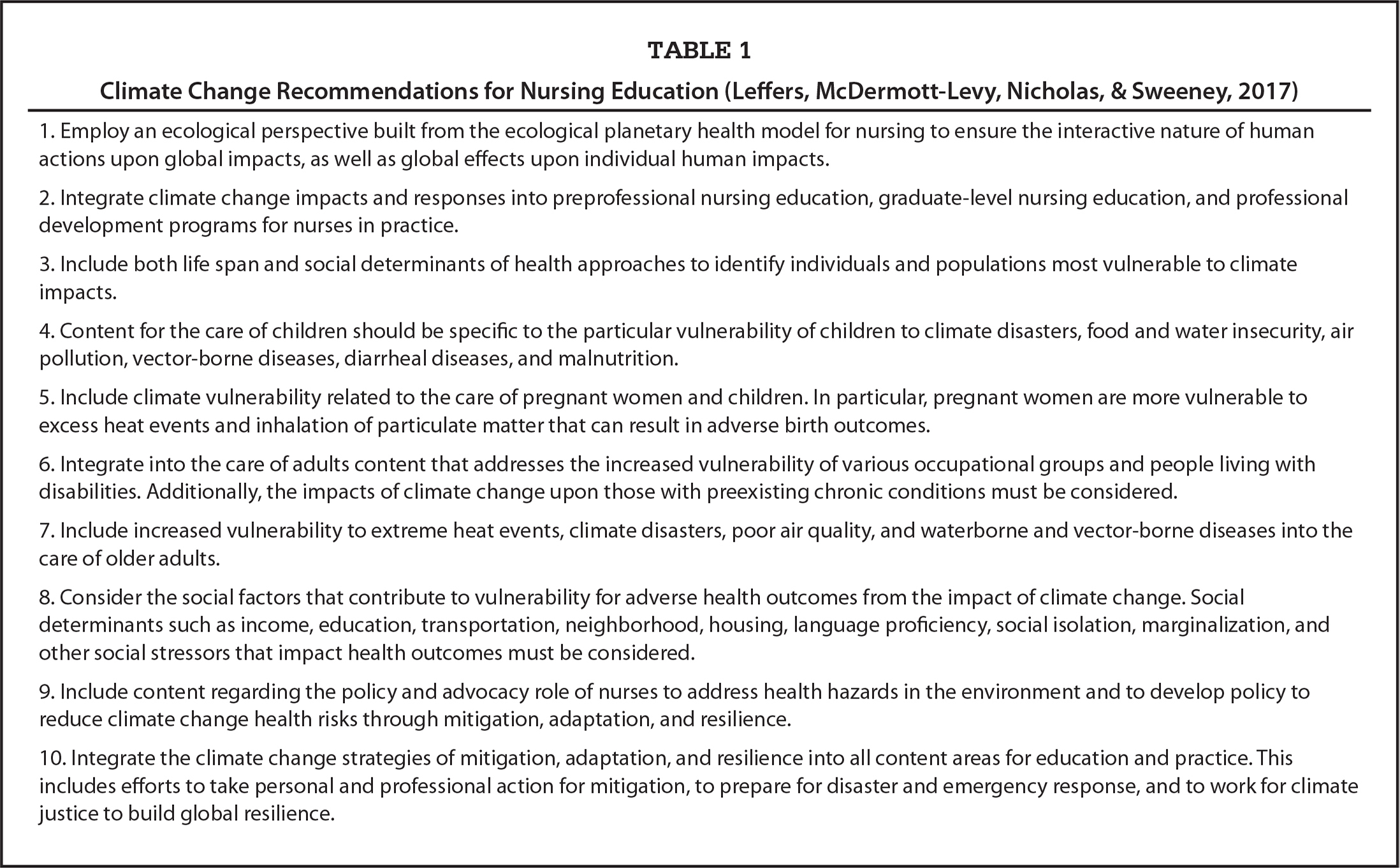 Climate Change Recommendations for Nursing Education (Leffers, McDermott-Levy, Nicholas, & Sweeney, 2017)
