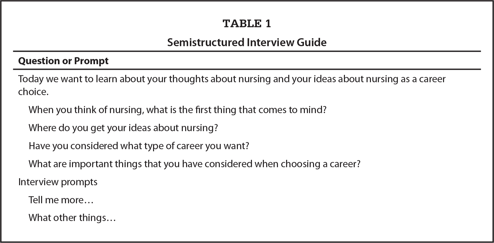 Semistructured Interview Guide