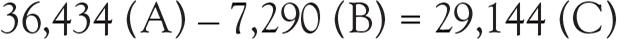 36,434(A)−7,290(B)=29,144(C)