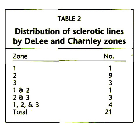 TABLE 2Distribution of sclerotic lines by DeLee and Charnley zones
