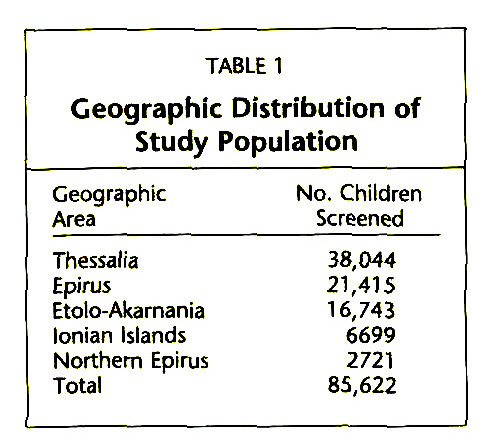 TABLE 1Geographic Distribution of Study Population