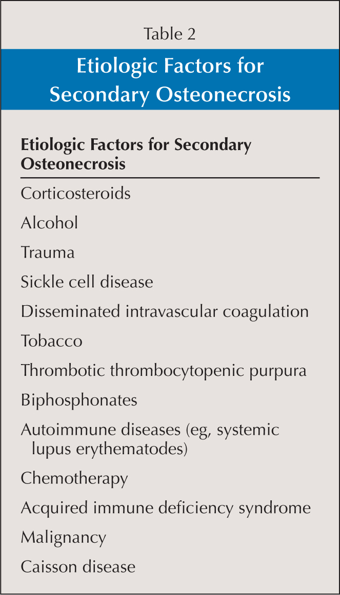 Etiologic Factors for Secondary Osteonecrosis