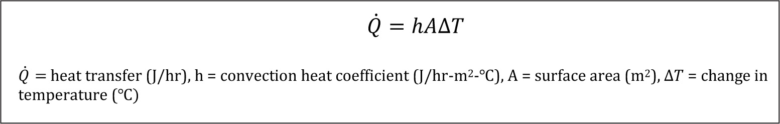 Equation for convection.
