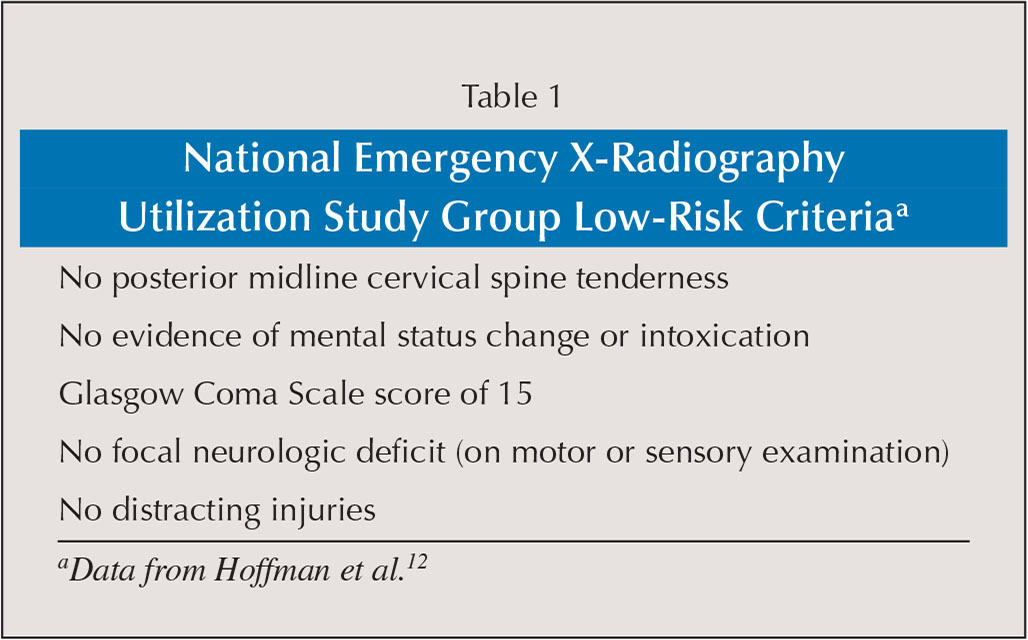 National Emergency X-Radiography Utilization Study Group Low-Risk Criteriaa