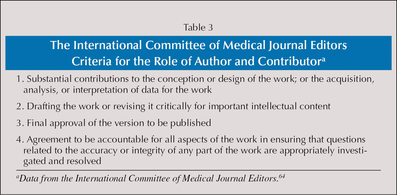 The International Committee of Medical Journal Editors Criteria64 for the Role of Author and Contributor