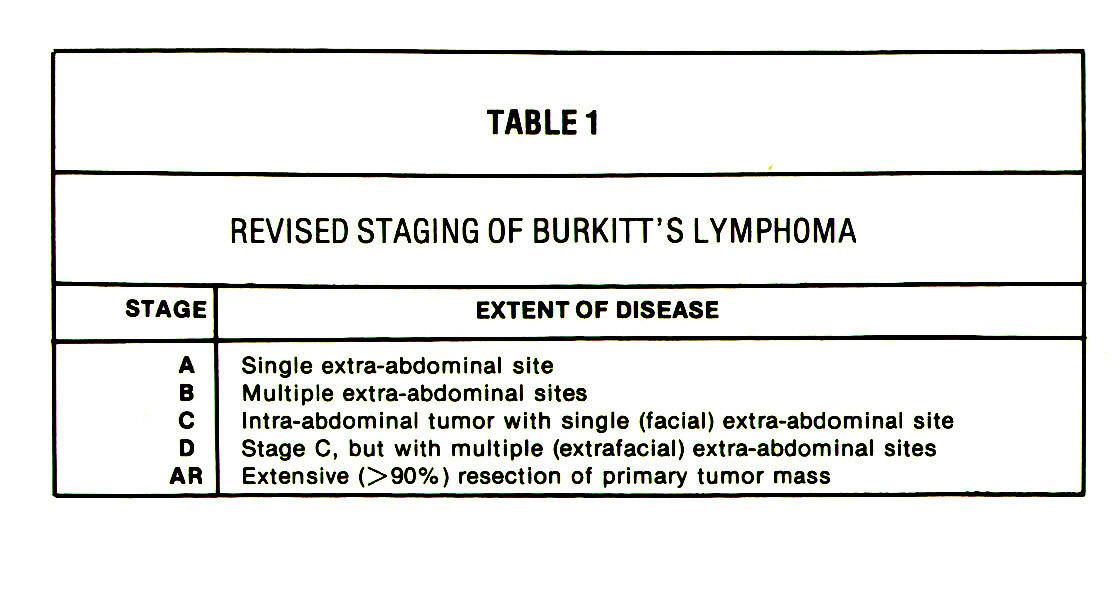 TABLE 1REVISED STAGING OF BURKITT'S LYMPHOMA