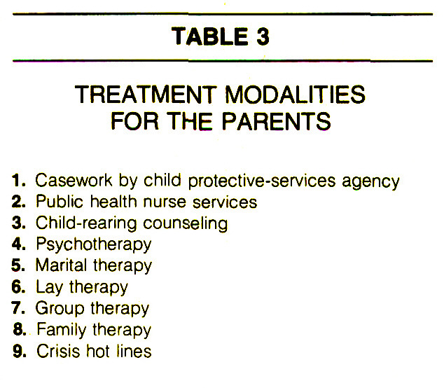 TABLE 3TREATMENT MODALITIES FOR THE PARENTS