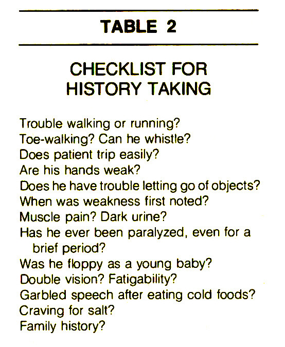 TABLE 2CHECKLIST FOR HISTORY TAKING