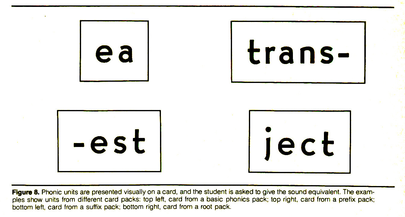 Figure 8. Phonic units are presented visually on a card, and the student is asked to give the sound equivalent. The examples show units from different card packs: top left, card from a basic phonics pack; top right, card from a prefix pack; bottom left, card from a suffix pack; bottom right, card from a root pack.