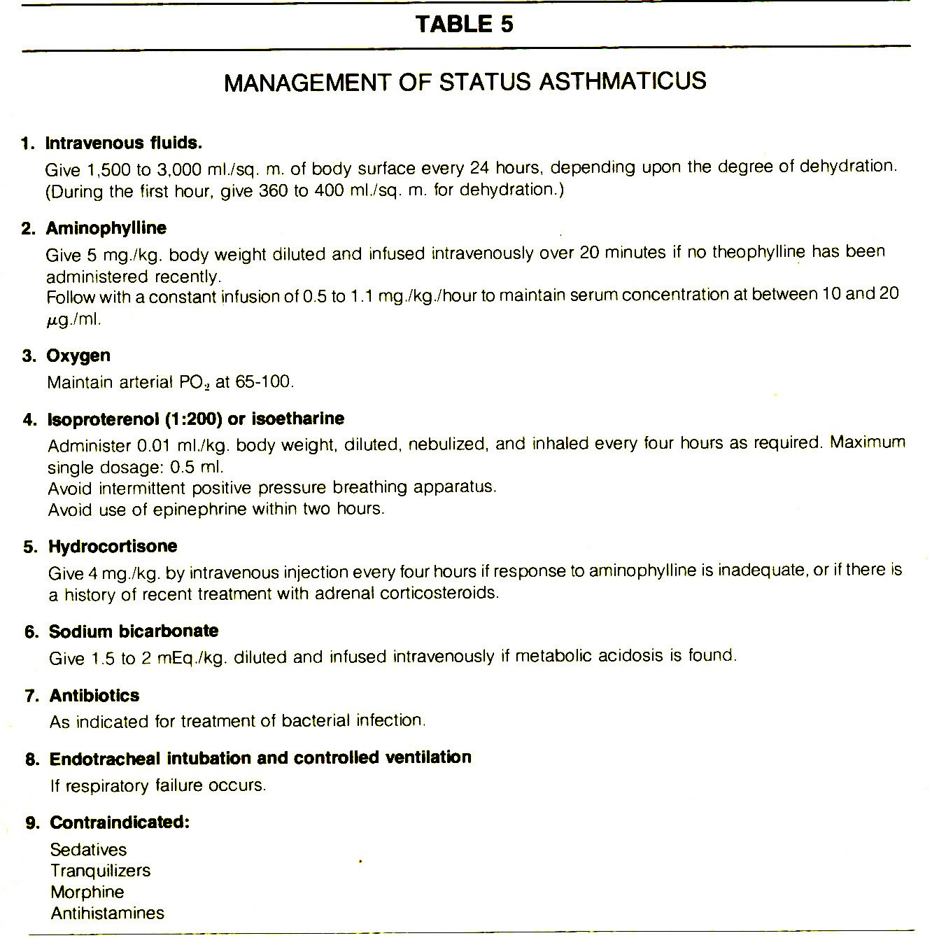 TABLE 5MANAGEMENT OF STATUS ASTHMATICUS