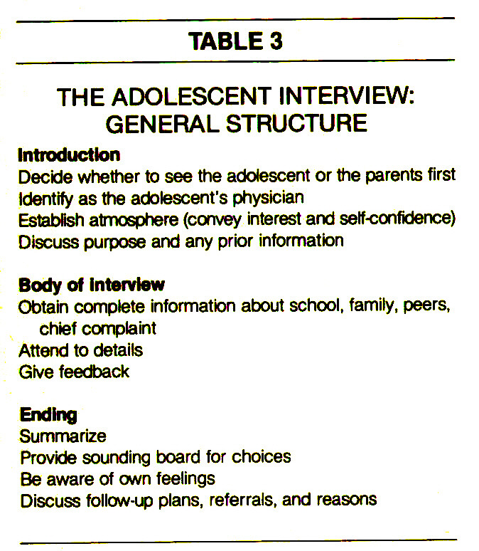 TABLE 3THE ADOLESCENT INTERVIEW: GENERAL STRUCTURE