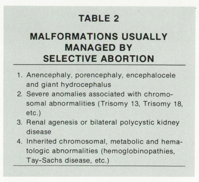 TABLE 2MALFORMATIONS USUALLY MANAGED BY SELECTIVE ABORTION