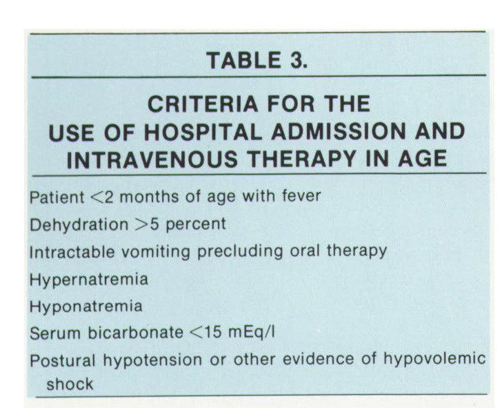 TABLE 3.CRITERIA FOR THE USE OF HOSPITAL ADMISSION AND INTRAVENOUS THERAPY IN AGE
