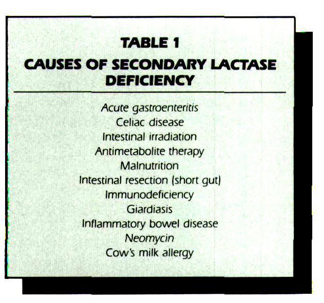 TABLE 1CAUSES OF SECONDARY LACTASE DEFICIENCY