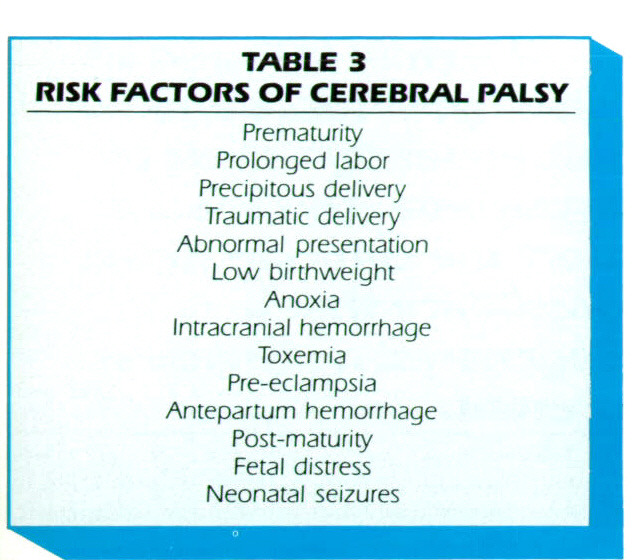 TABLE 3RISK FACTORS OF CEREBRAL PALSY