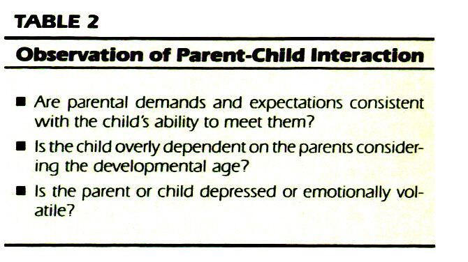 TABLE 2Observation of Parent-Child Interaction