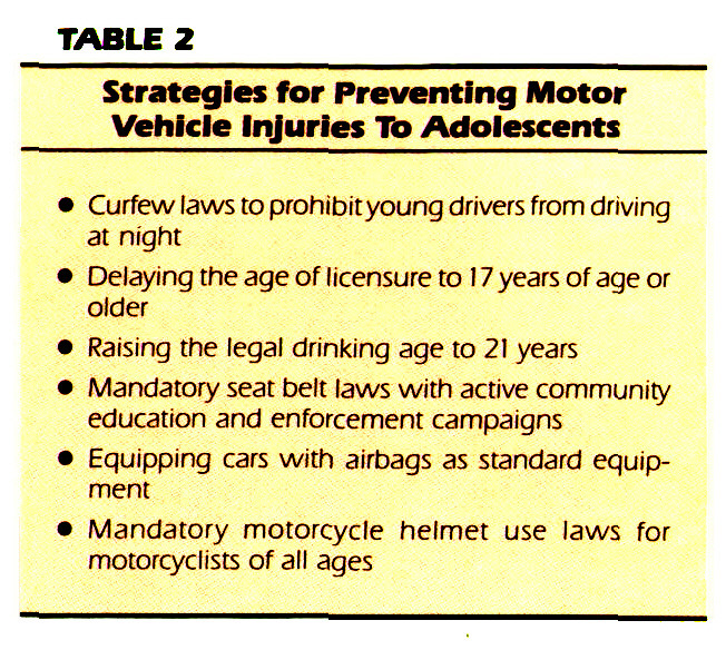 TABLE 2Strategies for Preventing Motor Vehicle Injuries Ib Adolescents
