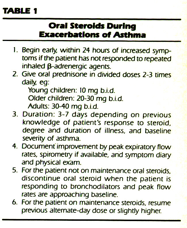 TABLE 1Oral Steroids During Exacerbations of Asthma