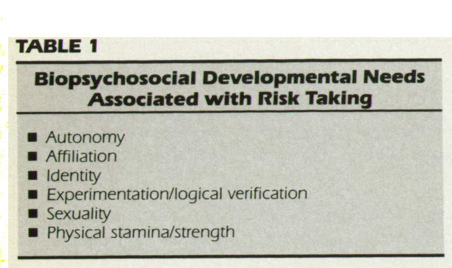 TABLE 1Biopsychosocial Developmental Needs Associated with Risk Taking