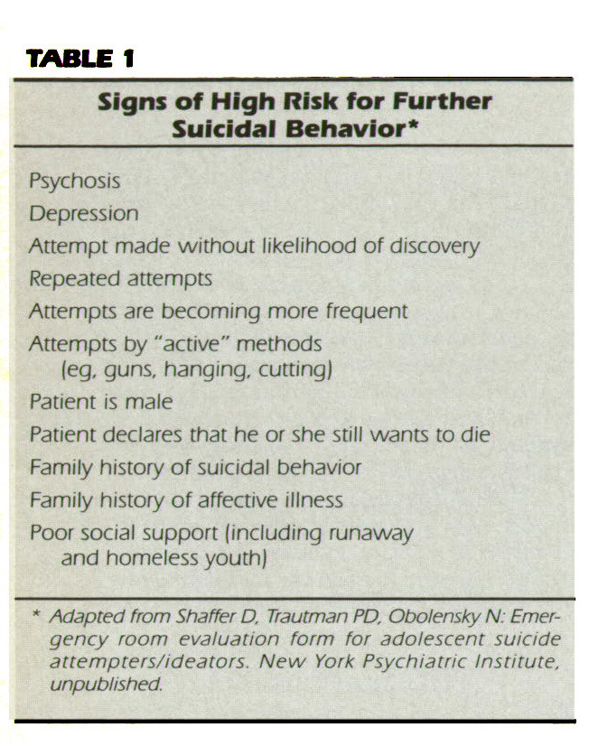 TABLE 1Signs of High Risk for Further Suicidal Behavior*