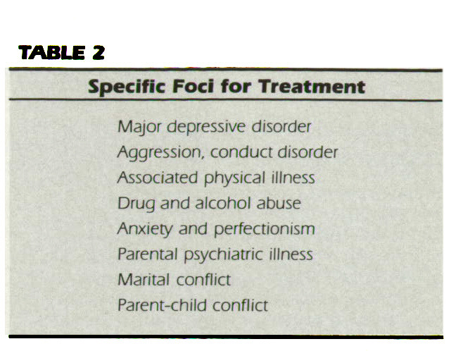 TABLE 2Specific Foci for Treatment