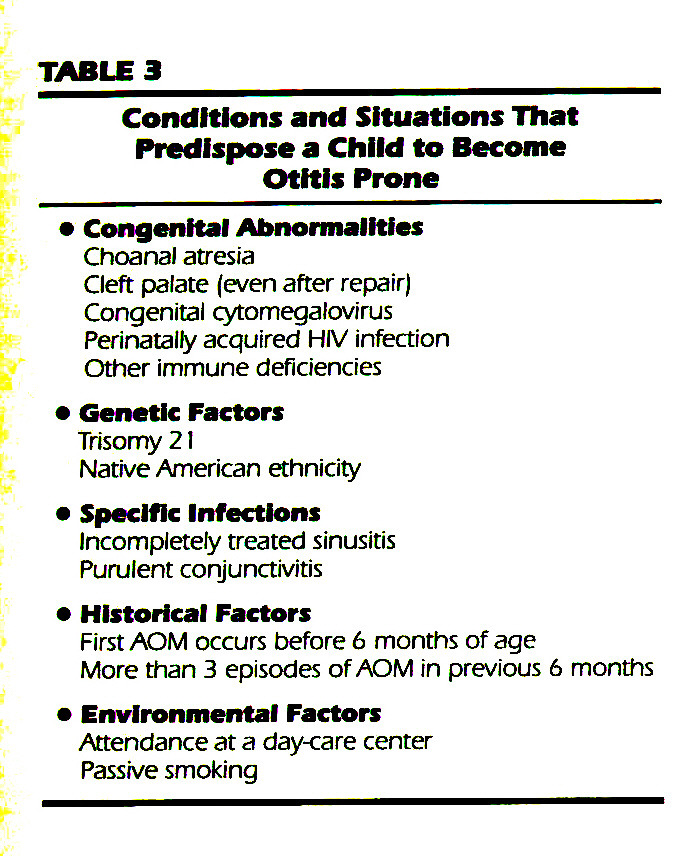TABLE 3Conditions and Situations That Predispose a Child to Become Otitis Prone