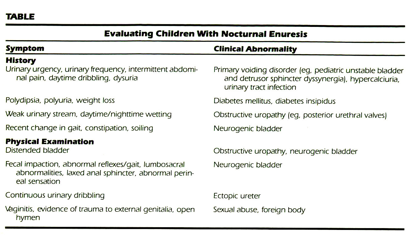 TABLEEvaluating Children With Nocturnal Enuresis