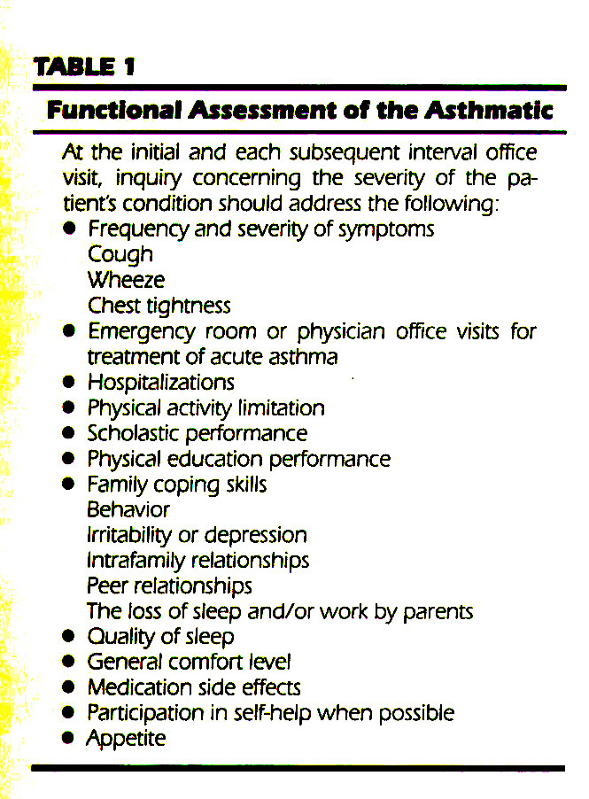 TABLE 1Functional Assessment of the Asthmatic