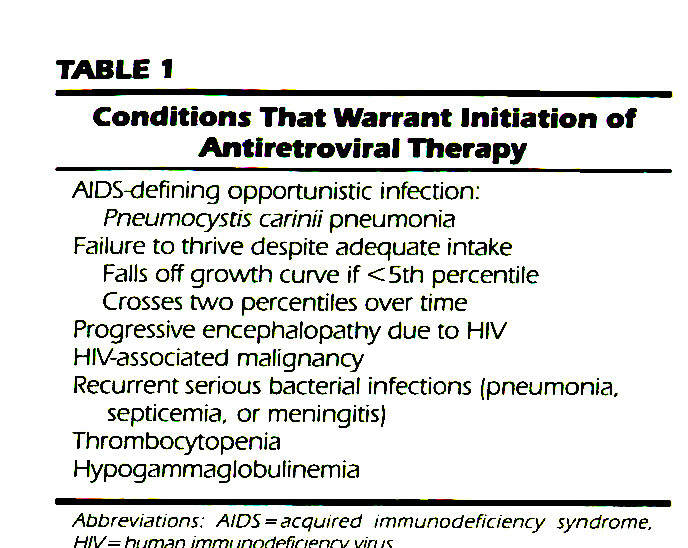 TABLE 1Conditions That Warrant Initiation of Antiretroviral Therapy