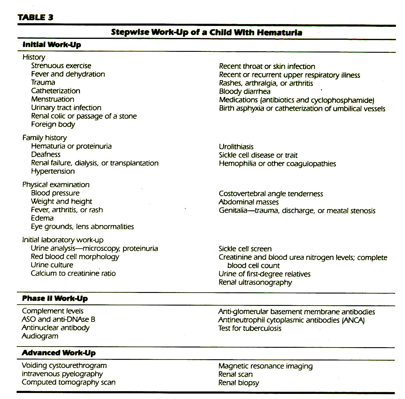 TABLE 3Stepwise Work-Up of a Child With Hematuria