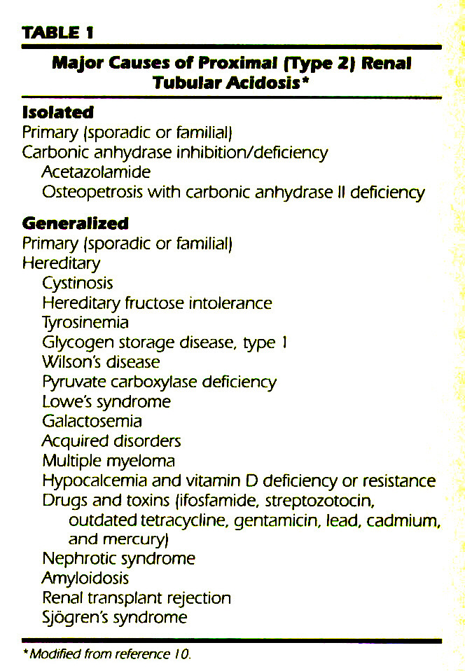 TABLEIMajor Causes of Proximal (Type 2) Renal Tubular Acidosis*