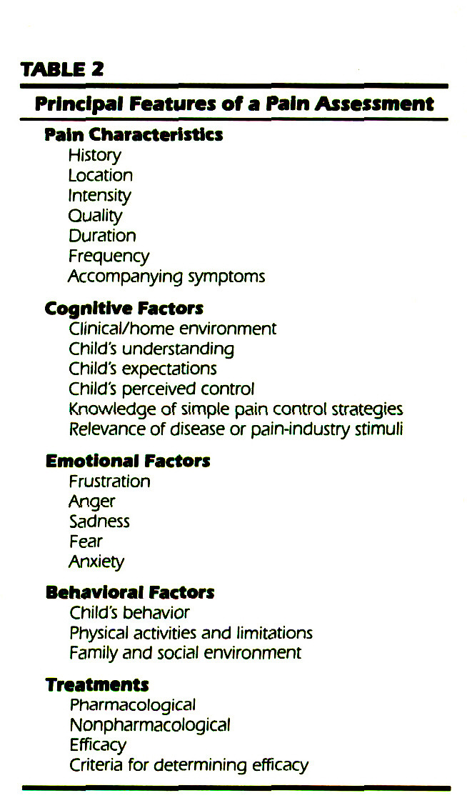 TABLE 2Principal Features of a PaIn Assessment