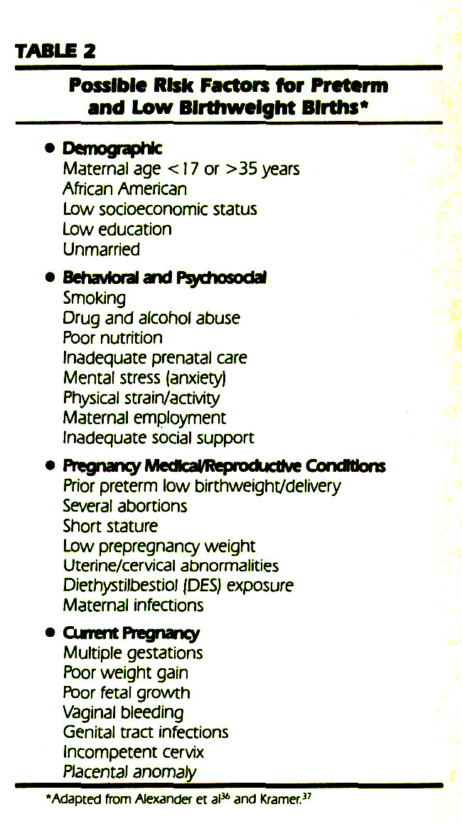 TABLE 2Possible Risk Factors for Pretorili and Low Blithwelght Births*