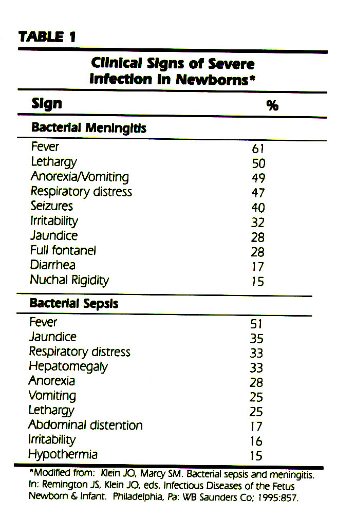 TABLE 1Clinical Signs of Severe Infection In Newborns*