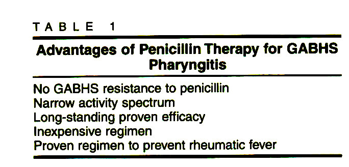 TABLE 1Advantages of Penicillin Therapy for GABHS Pharyngitis