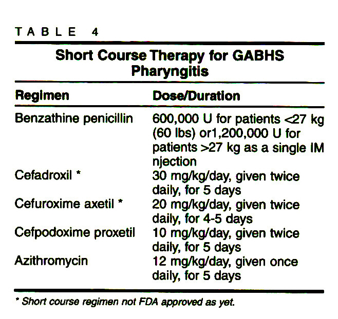 TABLE 4Short Course Therapy for GABHS Pharyngitis