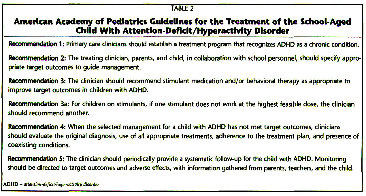 TABLE 2American Academy of Pediatrics Guidelines for the Treatment of the School-Aged Child With Attentlon-Deflclt/Hyperactlvlty Disorder