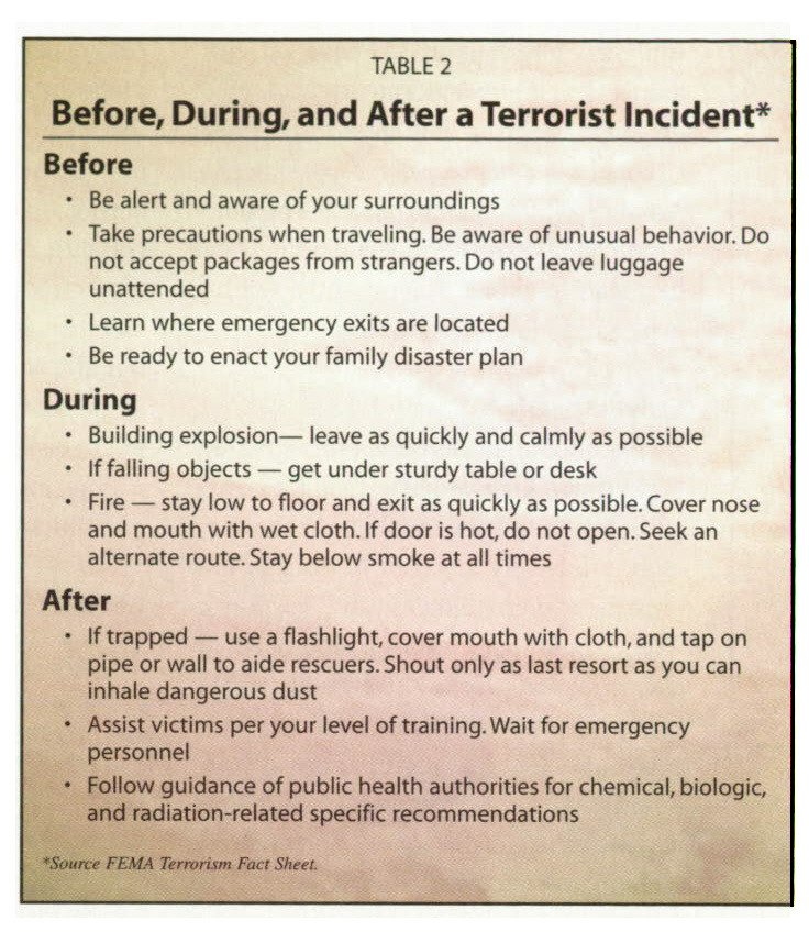 TABLE 2Before, During, and After a Terrorist Incident*