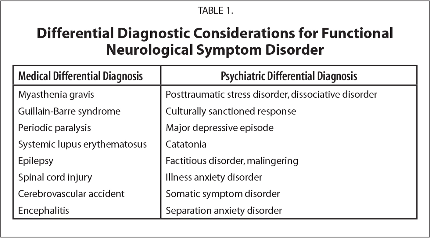 Differential Diagnostic Considerations for Functional Neurological Symptom Disorder