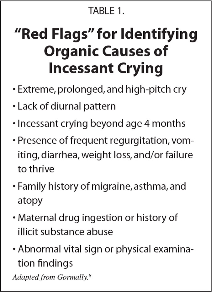 """Red Flags"" for Identifying Organic Causes of Incessant Crying"
