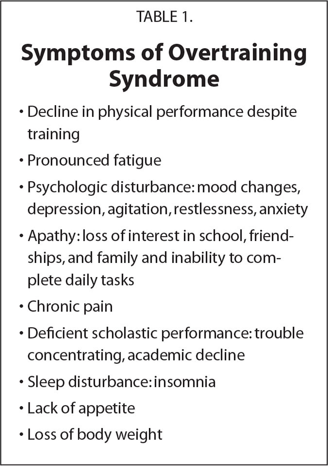 Approach To The Underperforming Athlete